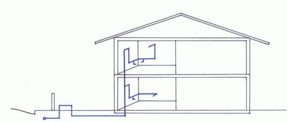 instalacao-hidraulica-rede-agua-sistema-direto