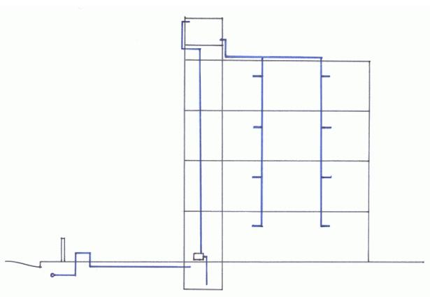 Well-known Instalação Hidráulica para Prédios e Condomínios em Sorocaba - TGA  XC69