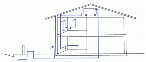 instalacao-hidraulica-rede-agua-sistema-misto